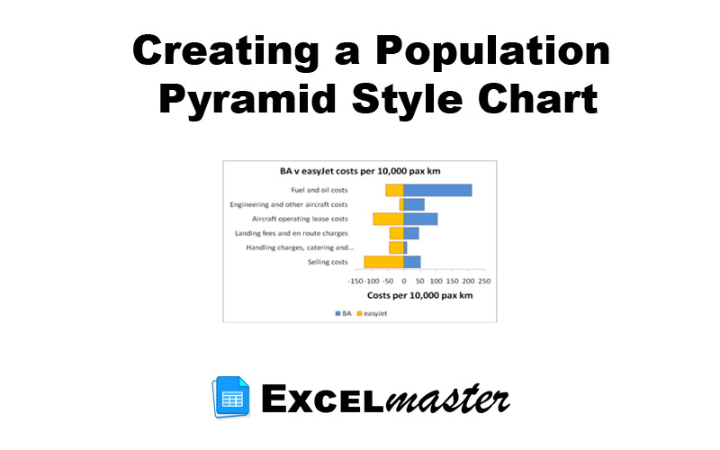 Creating a Population Pyramid Style Chart